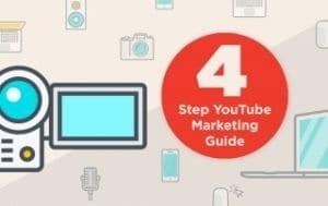 4 step YOU TUBE marketing