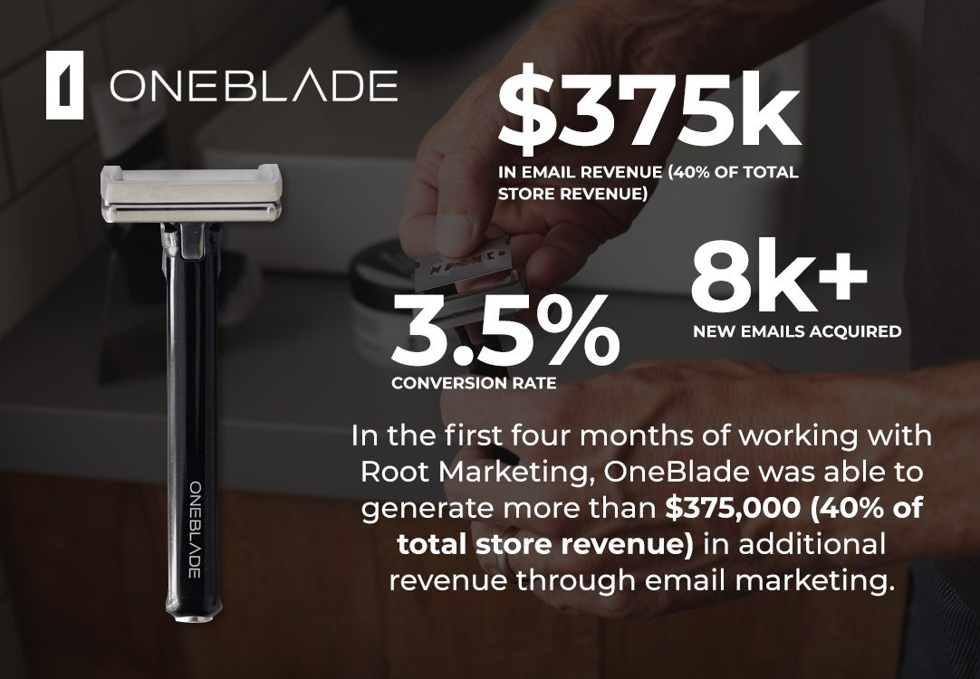 CaseStudy One Blade