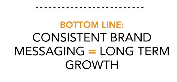 Consitent Brand Message = Long Term Growth