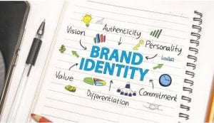 Your Brand Guide