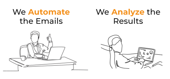 We Automate The Emails; We Analyze the results
