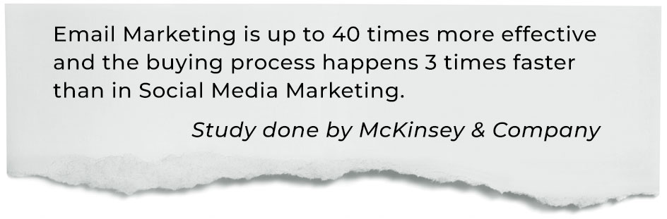 Email Marketing is up to 40 times more effective and the buying process happens 3 times faster than in Social Media Marketing. Study done by McKinsey & Company